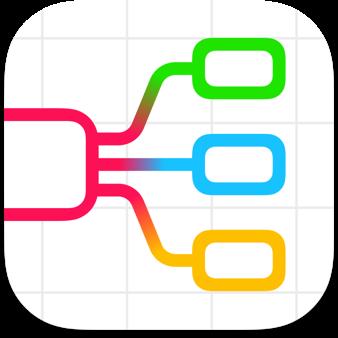 iMap Builder 11.1.0 破解版 – 轻量级思维导图软件